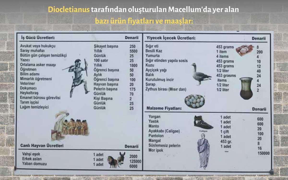 Macellum Fiyat ve Maaşlar