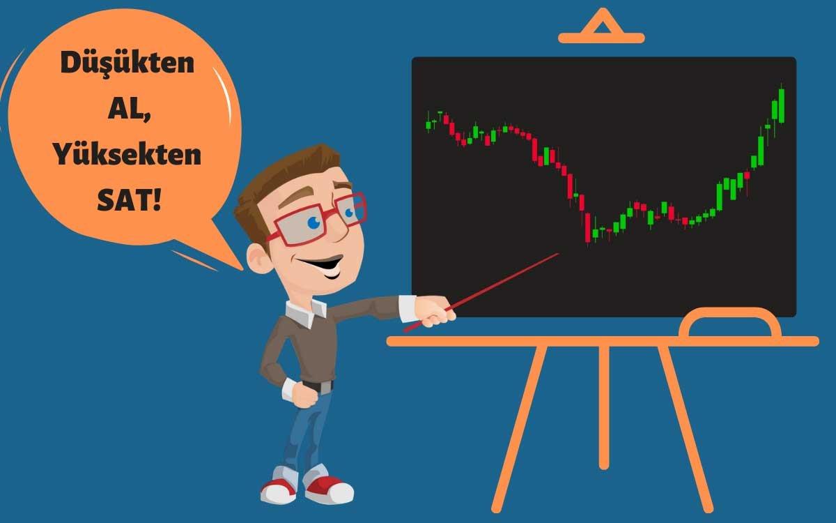 Yatırımın Mantığını Çöz